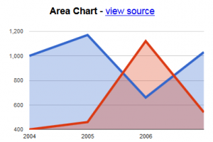 Google_Charts_—_Google_Developers_-_2015-03-13_10.20.48